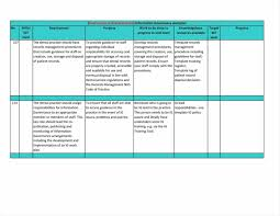 overview of user acceptance testing editorial calendar editorial