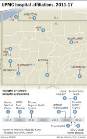 Penn State Harrisburg Campus Map by Upmc U0027s Buying And Building Binge Is Set To Continue In 2017
