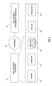 patent us20080052097 method for economic valuation in seismic to