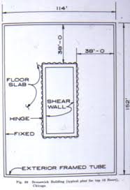 Typical Floor Framing Plan by Brief History Of Framed And Walled Structures