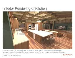 Pro Kitchen Design Design In Sketchup Pro