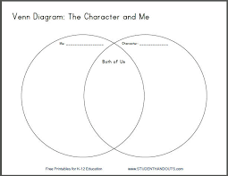 printable venn diagram worksheet for comparing u0026 contrasting