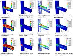 finite element analysis of reinforced concrete beam column