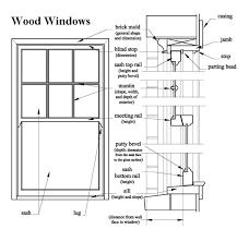 window in plan planning successful rehabilitation projects window documentation