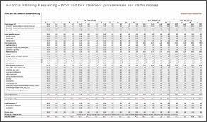 Restaurant Expenses Spreadsheet Spreadsheet Day Business Plan Spreadsheet Business Plan Wedding