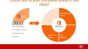 office 365 overview sara grachek craig overboe mary shrode ppt