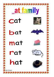 spelling patterns teaching ideas