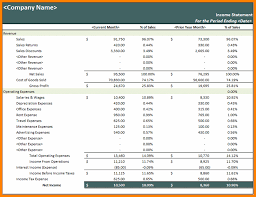 Financial Statements Templates For Excel 28 Forecasted Income Statement Template Projected Income