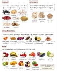 top diet foods adkins diet food list