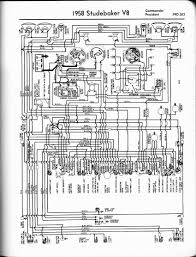 studebaker wiring harness wiring harness diagram u2022 wiring diagram