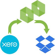 dropbox xero boxkite backup for xero
