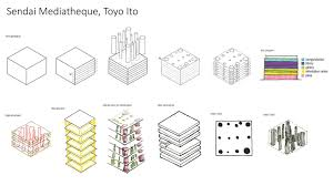 diagram architecture presentation architect to be