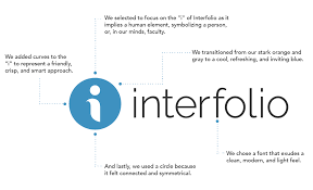 Change Of Address Announcement Letter Announcing Our New Logo And Look Interfolio