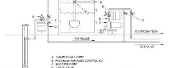 search and find result about square d well pump pressure switch