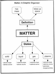 matter and energy worksheet matter and energy flow recycling