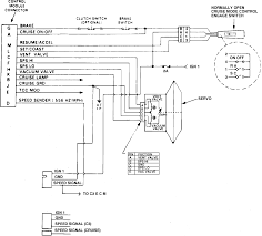 87 chevy r10 wiring diagram 1985 chevy truck wiring diagram