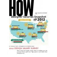 Interior Design Salary Guide Graphic Design Salary Infographic