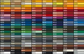 100 paint color chart ral 6 best images of yellow color