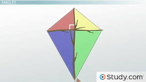 kites in geometry definition and properties video u0026 lesson