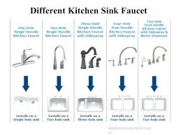 kitchen faucet logos faucets for kitchen sinks cadeuc com