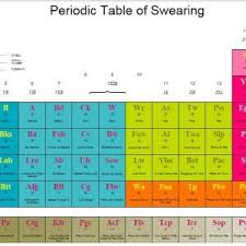xe on the periodic table xe periodic table app awesome home