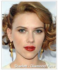 haircuts for faces with pointed chin ideas about pointy chin face shape cute hairstyles for girls