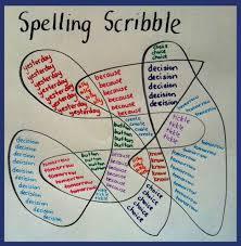 best 25 spelling practice ideas on pinterest spelling homework
