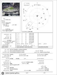 australian bureau meteorology figure 8 metadata information for moldura station australia
