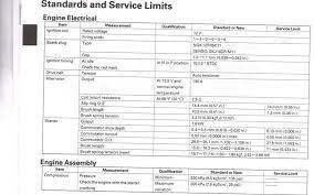 2011 honda pilot service schedule alternator question honda pilot honda pilot forums