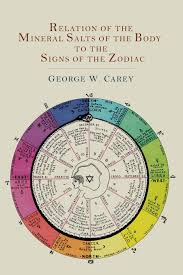 Colors Of The Zodiac by Relation Of The Mineral Salts Of The Body To The Signs Of The