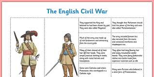 Civil War Crossword Puzzles Printable at Rudolph AcademyRudolph     college essay about an experience army war college civil war essays  leadership experience essay essay on