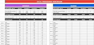 best social media marketing plan template edigital sydney