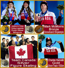 Sochi Meme - sochi canadian music blog