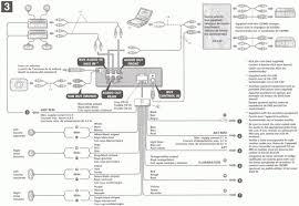 sony xplod head unit wiring diagram