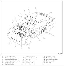 subaru engine diagram wiring diagram subaru impreza 2015 u2013 ireleast u2013 readingrat net