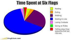 Six Flags Meme - six flags google