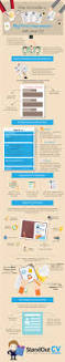 How To Make Resume With No Job Experience by Best 25 How To Make Cv Ideas Only On Pinterest How To Make