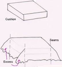 Depth Of A Sofa How To Make A Cushion Cover And Other Slipcover Tutorials