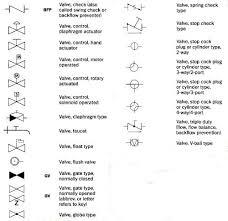 my own house blueprints