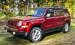 2007 jeep patriot gas mileage jeep patriot mpg fuel economy data at truedelta
