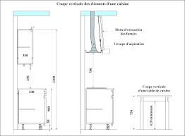 hauteur d un meuble de cuisine hauteur meuble haut cuisine envoûtant hauteur elements de cuisine