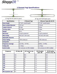 2 element yagi steppir inc u2013 antennas for amateur radio and