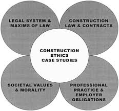 integrating ethics into the engineered construction curriculum integrating ethics into the engineered construction curriculum journal of professional issues in engineering education and practice vol 133 no 4