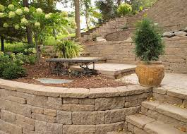 Retaining Wall Patio Oregon Block And Paver Mfg