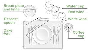 Kinds Of Tables by 3 Ways To Set A Table Wikihow