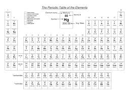 periodic table activities high periodic table to color