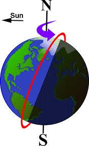iris spacecraft u0026 instruments nasa