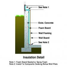 Best Way To Insulate A Basement by Basement Insulation Detail For Walls