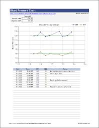 free blood pressure chart and printable blood pressure log