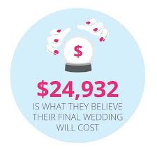 what is the average cost of a wedding how much does the average australian wedding cost